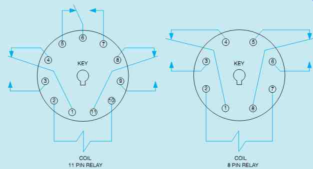 time delay relay circuit diagram visual studio view class industrial motor control: relays, contactors, and starters