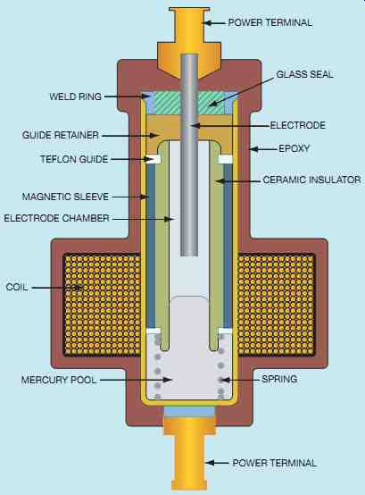 Mercury Relay Wiring - Fusebox and Wiring Diagram cable-bake -  cable-bake.aigaravenna.it