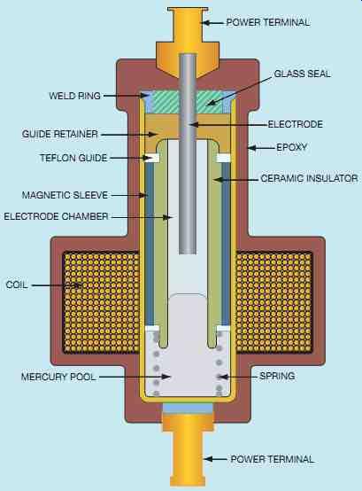 Mercury Contactor Wiring Diagram | Mercury Contactor Wiring Diagram |  | Wiring Diagram
