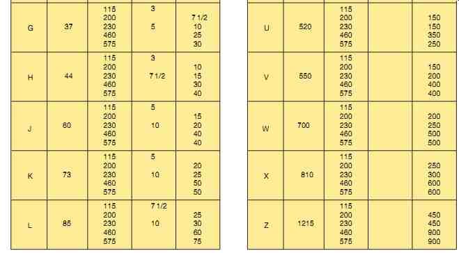 motor starter sizes impremedia net square d nema size 0 motor starter wiring diagram