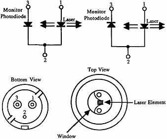 Laser Diode Diagram, Laser, Free Engine Image For User