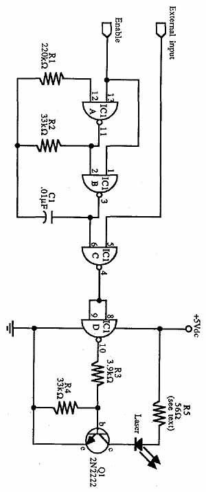 Lasers and Fiber optics