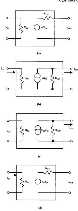 single ended to differential transimpedance amplifier electronic