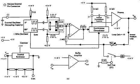 Sensors (part 3)