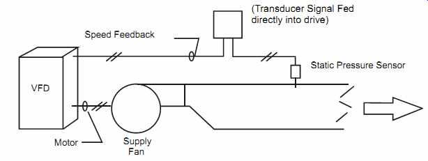 Drive System Control Methods [part 2]