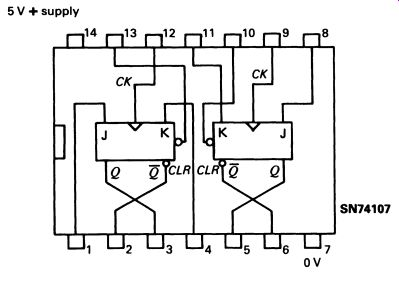 Counting circuits