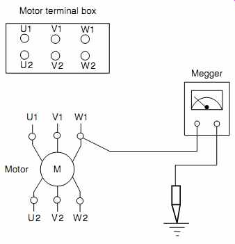 Industrial Electronics Troubleshooting--Basic principles