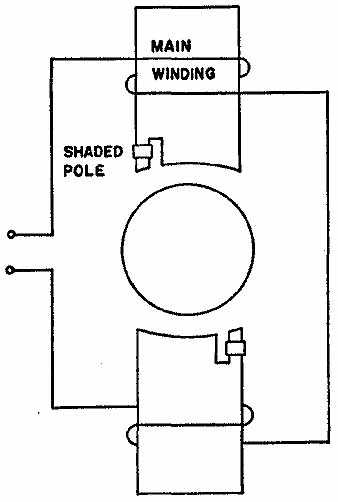 Shaded Pole Motor Wiring Diagram - Auto Wiring Diagram Preview on