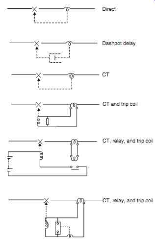 Electrical Transmission and Distribution--Relay Protection