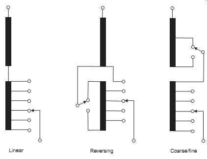 Electrical Transmission and Distribution--Power