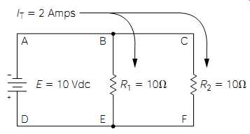 Basic Electrical Concepts : Basics of Electricity and