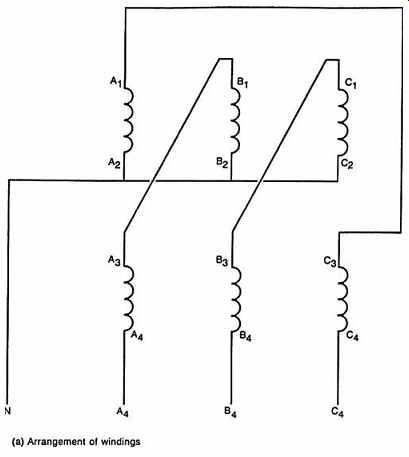 Diagram Of A Homopolar Motor Diagram Of A DC Motor Wiring