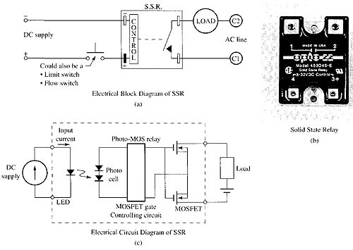 Solid-State Devices Used in Industrial Logic Circuits