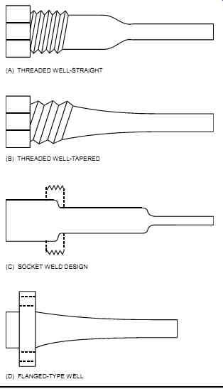 Guide to Measurement and Control--Temperature Measurement