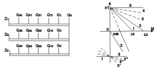 China Control Grid Resistor Suppliers, Manufacturers