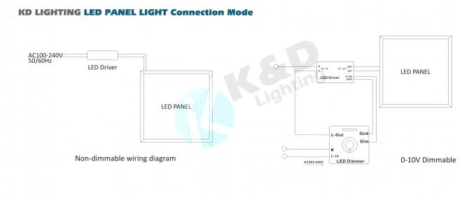 30x120 LED Flat Panel Light 36 Watt With Suspended