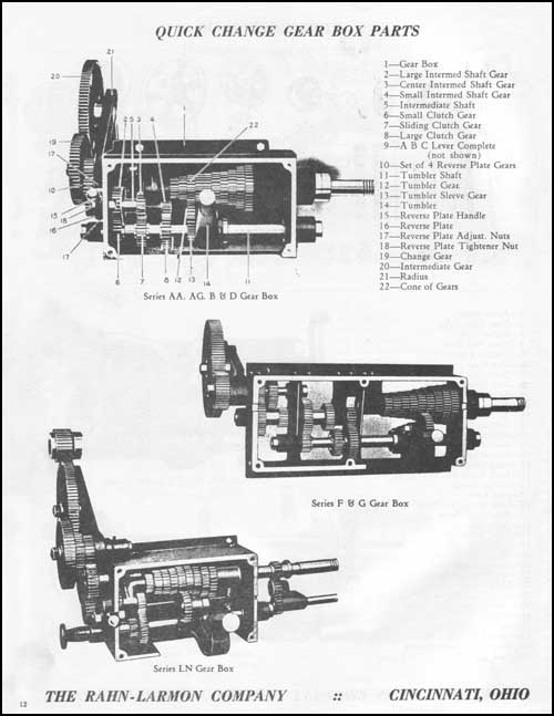 Nebel Lathe Operators Manual And Parts List, Industrial
