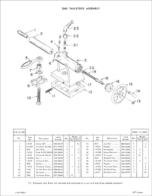 Logan 2525-VLH and 2555-VLH Lathe Parts Manual, Industrial