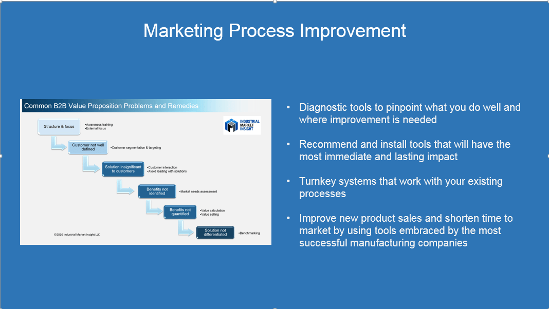 B2B value proposition problems and solutions, marketing process and tools