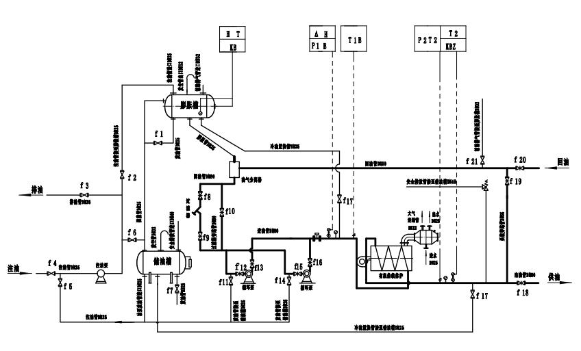 Thermal Oil Heater, Thermal Oil Boiler, Hot Oil Heater