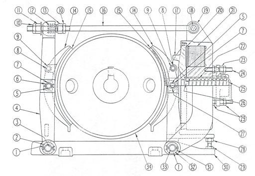 Cutler-Hammer Brakes by Industrial Brake Company