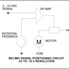 Belimo Actuators Wiring Diagram Fender Stratocaster Diagrams Electronic Vs. Pneumatic Actuation In Pharmaceutical Plants