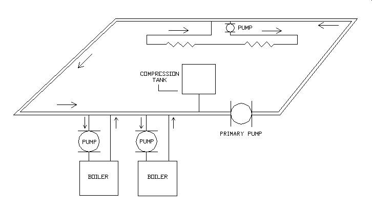 Primary Secondary Piping Diagrams Zone Valves, Primary