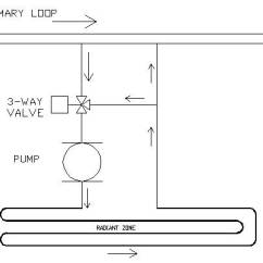 White Rodgers Zone Valve Wiring Diagram Fused Spur All About Hydronic Multiple Boiler Systems | Industrial Controls
