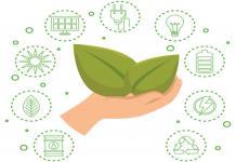 Abb Sustainable