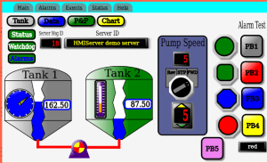 An example of an HMI display which can aid productivity