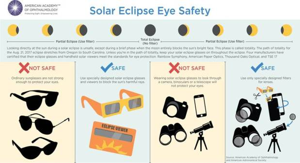 latest news clip image001 0001 1 Safety Practices for the Solar Eclipse Industrial Knowledge Zone