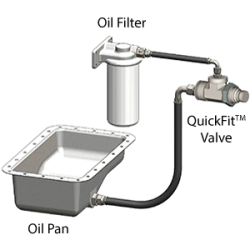 Five Ways QuickFit™ Oil Change System Can Increase Your Equipment ROI Industrial Knowledge Zone