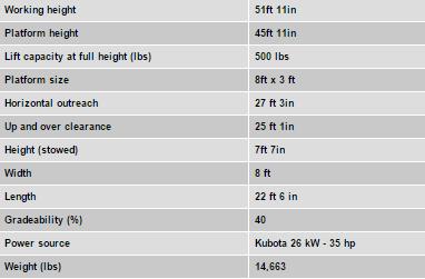 HA 46 RTJ 0 Articulating Boom Lift