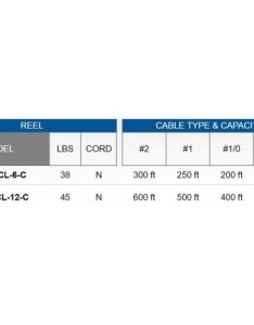 Size chart for coxreels wcl series welding cable reels also  reel works with multiple gauges rh industrialproducts