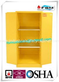 Combustible Storage Cabinet  PPI Blog