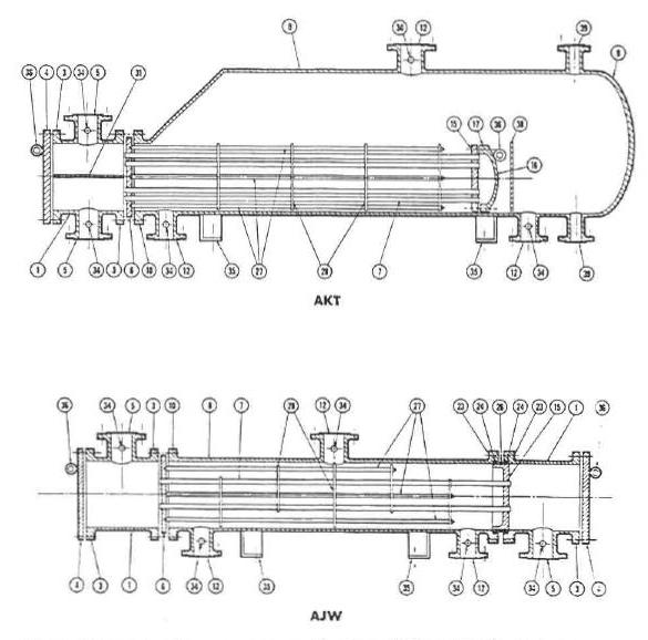 Double Pipe Heat Exchanger Diagram, Double, Free Engine