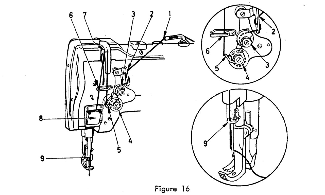 Sewing Machine Diagram With Labeled Parts