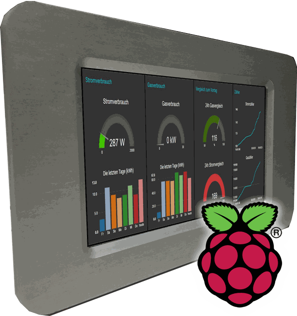 Raspberry Pi As A Plc Pool Automation Project
