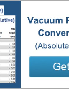 Get  copy of the new ism vacuum unit conversions chart also conversion  resource rh industrialspec