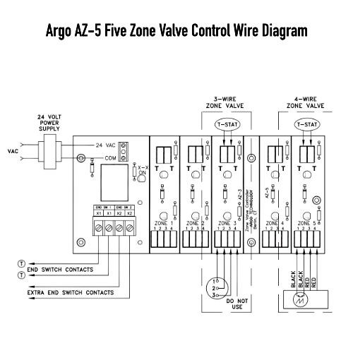 AZ-5-Argo AZ-5 Five Zone Relay For Zone Valves W/ 75VA
