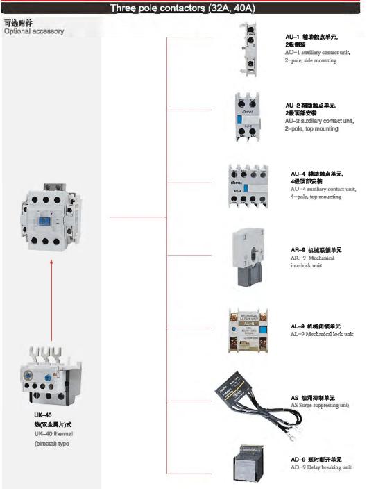 2NO+2NC Machine Interlock Reversing Contactor 32A 40A 3