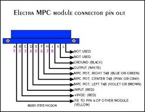The Electra Forums • View topic  Updated MPC Wiring Diagrams