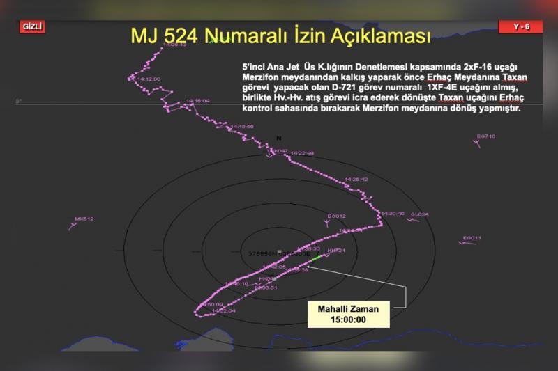 Yazıcıoğlu radar.jpeg