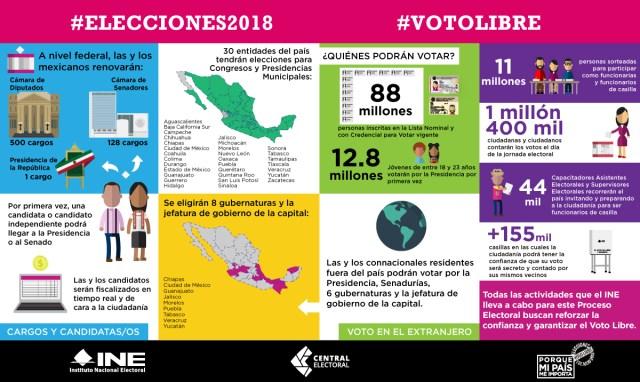 voto2018