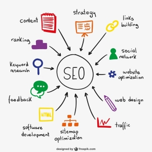 SEO: Search engine optimization. Posicionamiento SEO