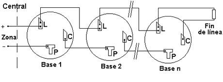 Inelar S.R.L. ::. Detector de Humo Ionico