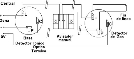 A Smoke Detector Electrical Wiring In Series Diagram