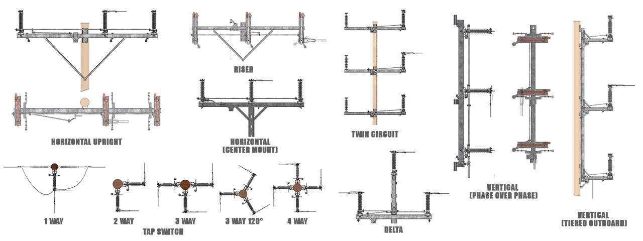 Inertia Switch Location