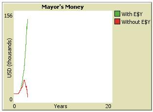 MayorMoney2
