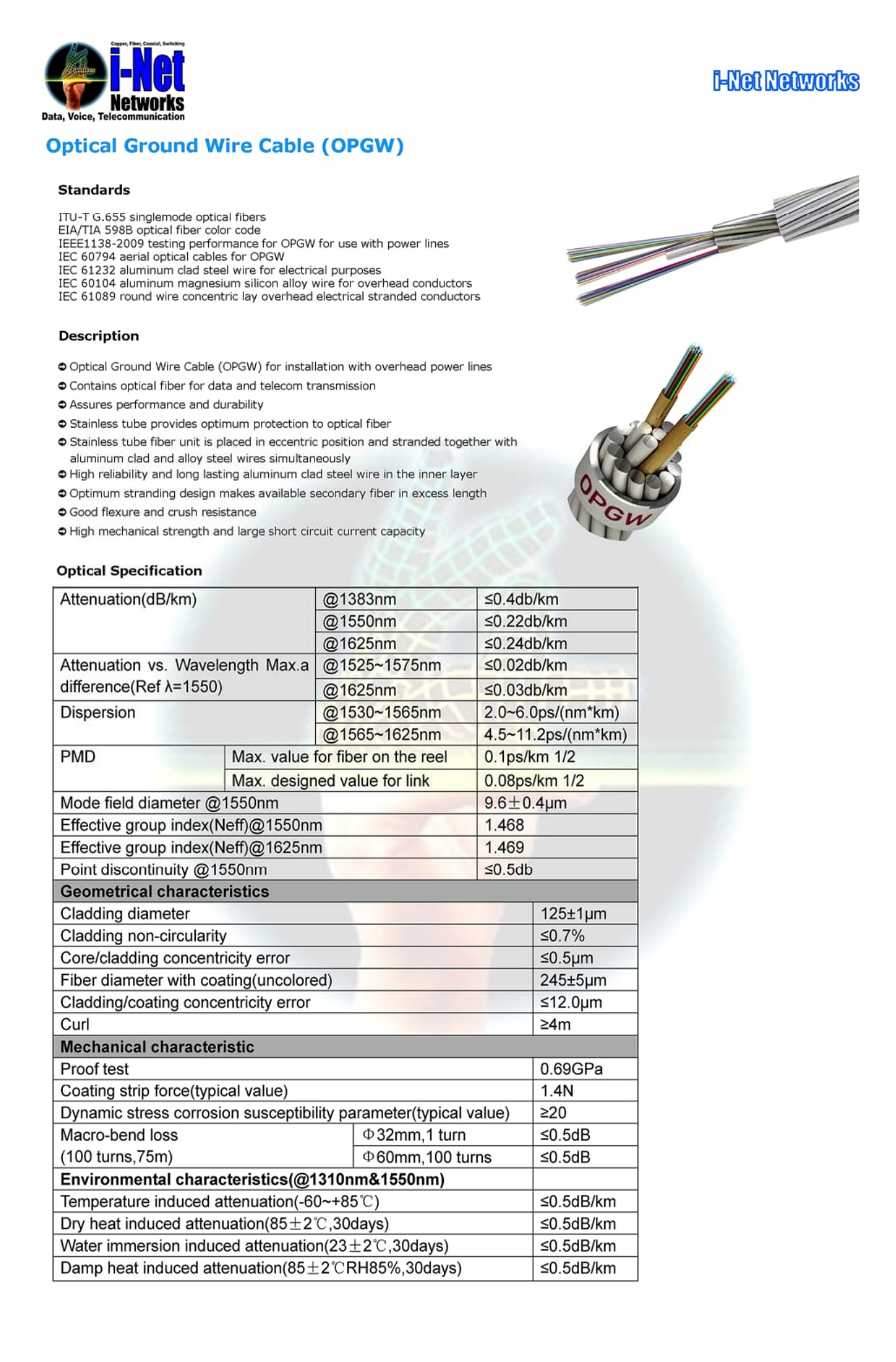 i-Net Networks Cable